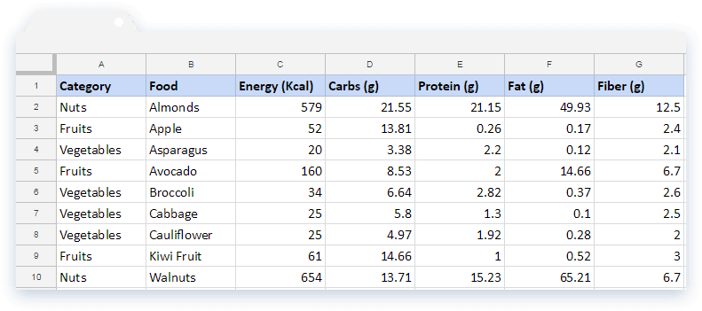 ARRAY_CONSTRAIN Formula: Food Categories and Details