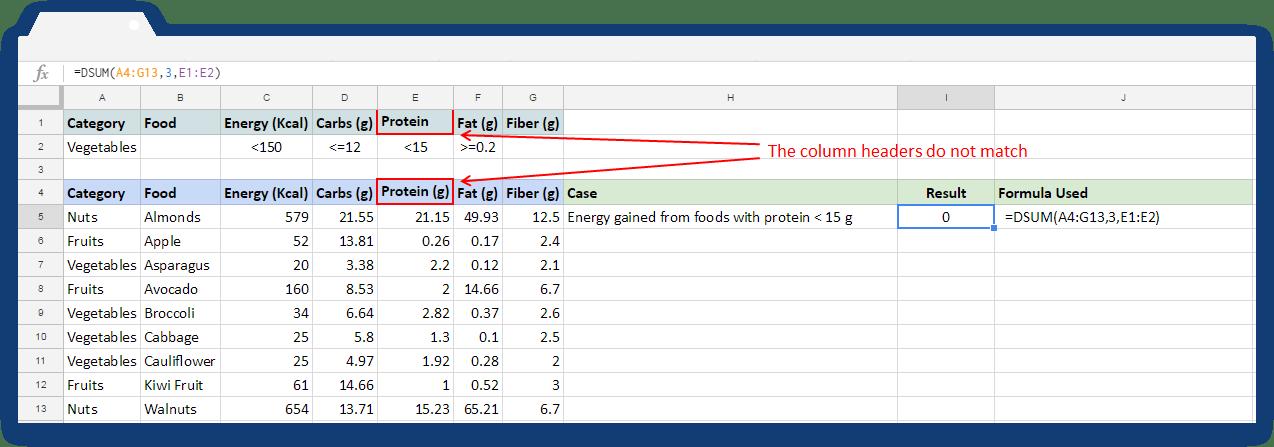 How to use the DSUM Google Sheets formula - Blog Sheetgo