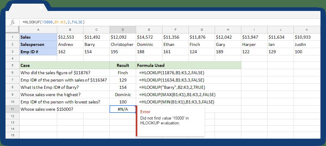 HLOOKUP Formula: Test Data in Google Sheets