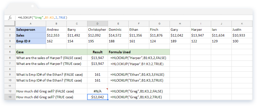 HLOOKUP Formula: Sorted Strings in The First Row