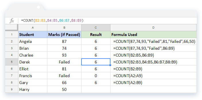COUNT Formula in Google Sheets: Usage