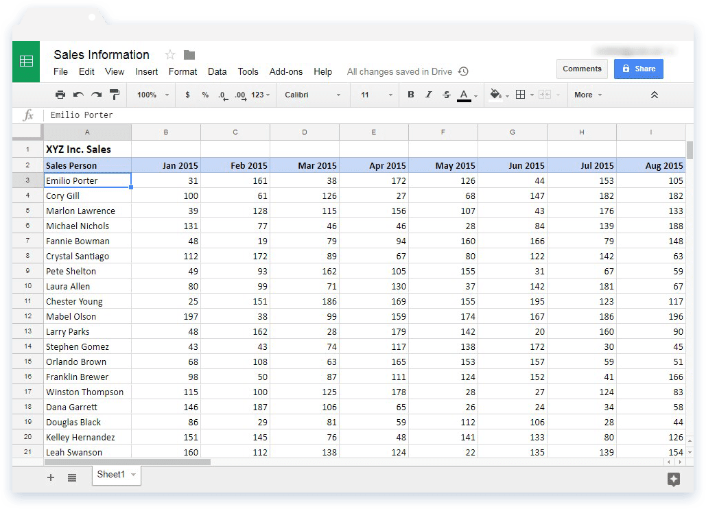 Sample Sales Information in Google Sheets