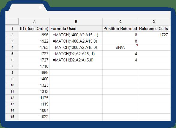 Sample Data and Match Formula