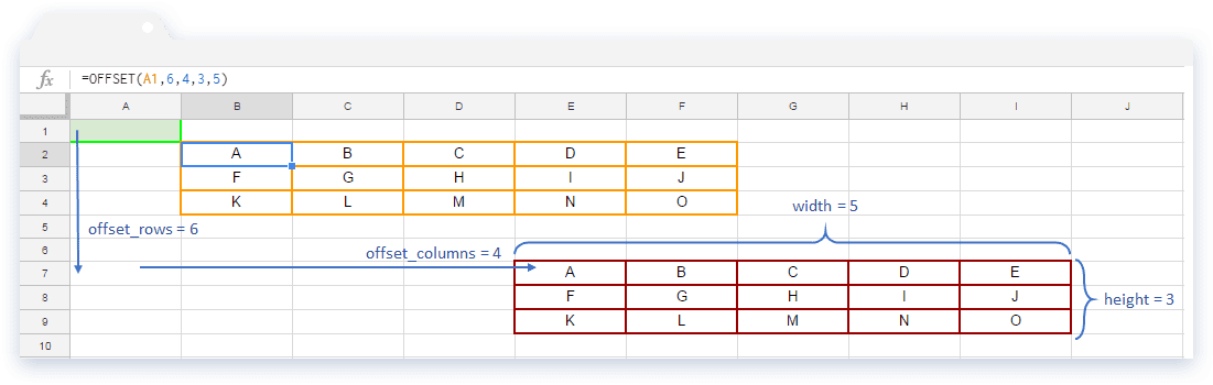 How to use the OFFSET formula in Google Sheets - Blog Sheetgo