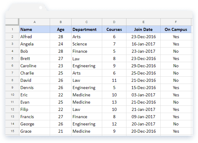 Sample Data: List of Students Enrolled to Different Courses