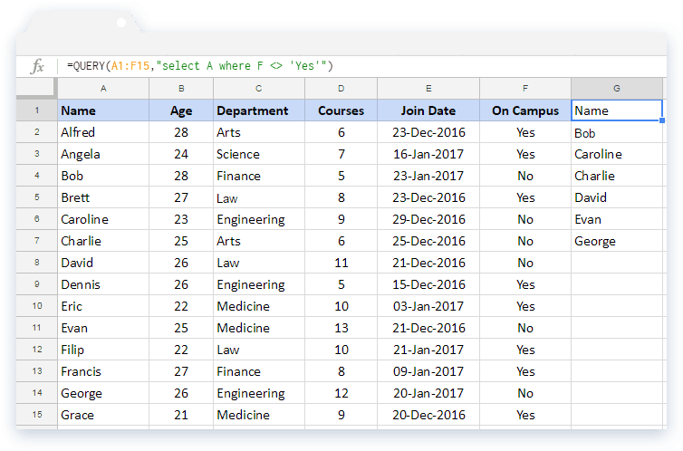 Google Sheets Query: Query to Fetch Students Not Residing on Campus