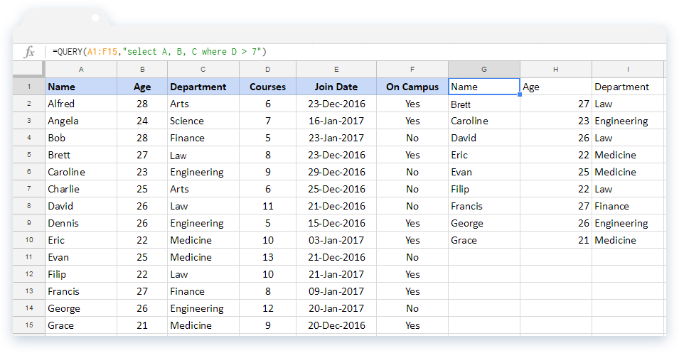 Google Sheets Query: Query Example