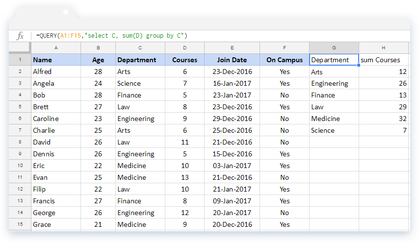 Google Sheets Query: Example 6