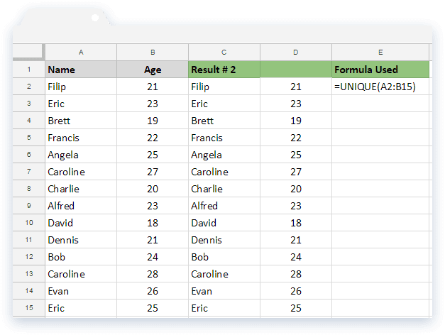 UNIQUE Formula: Usage Results