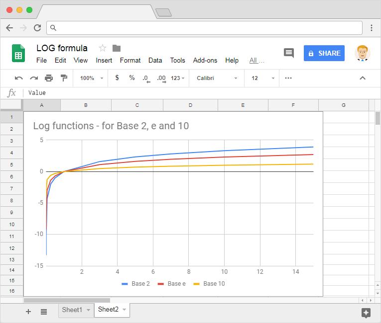 LOG formula in Google Sheets