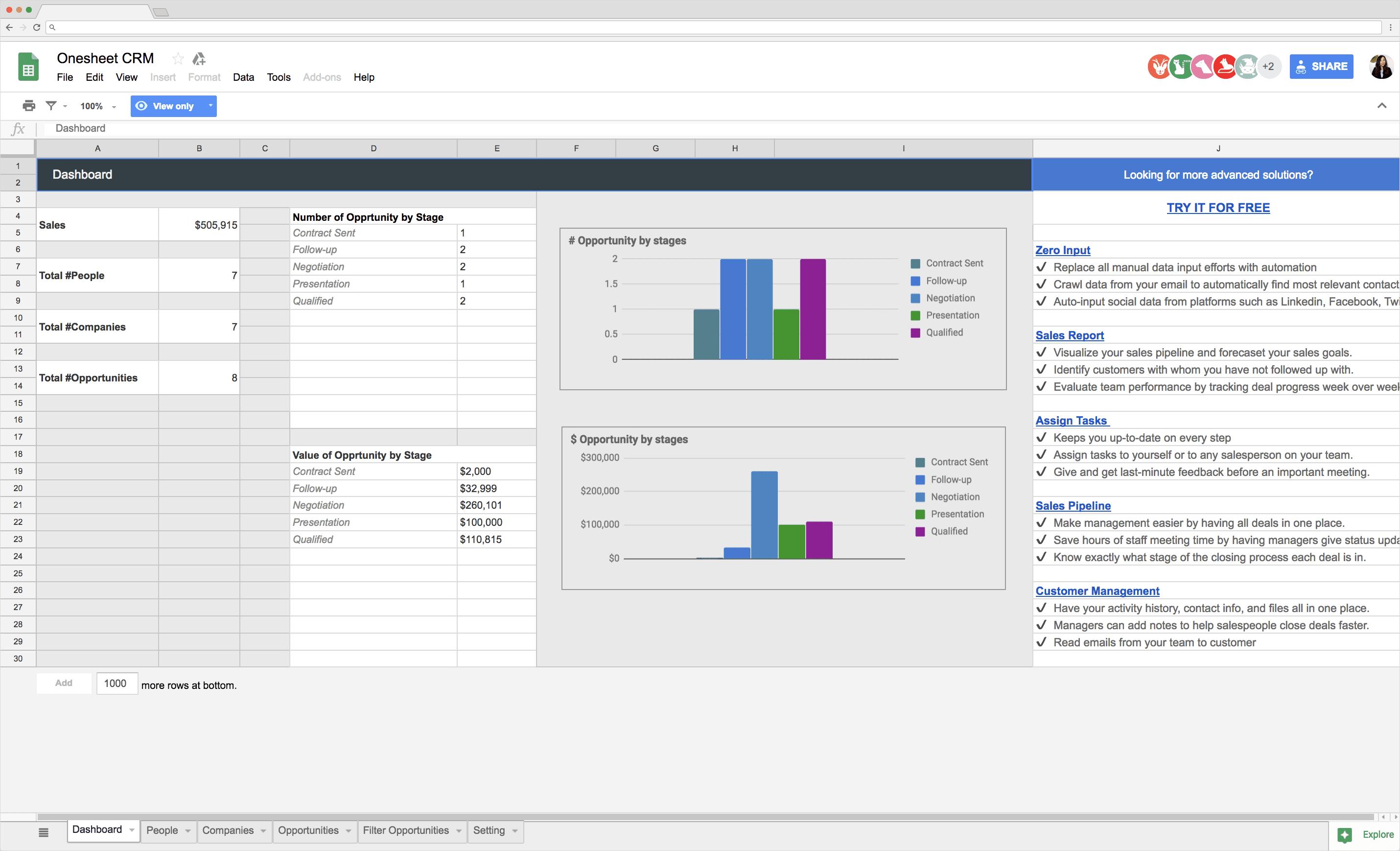 Top 5 free Google Sheets sales templates - Blog Sheetgo