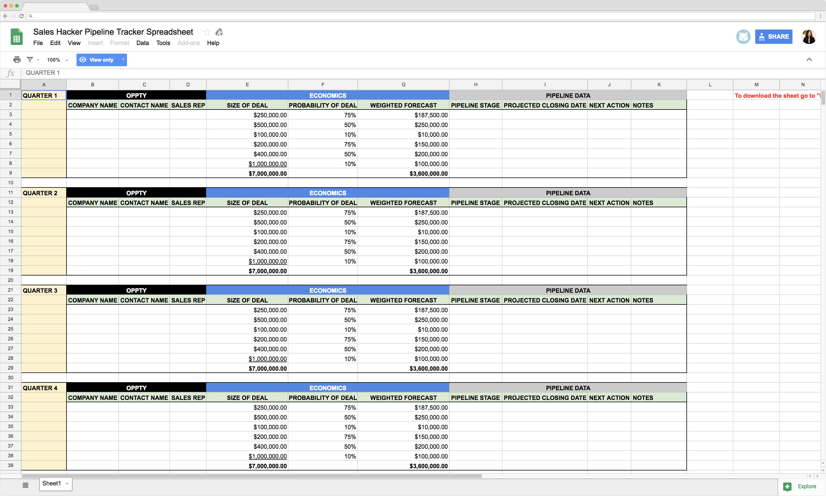 Sales Plan Template: Pipeline Tracker