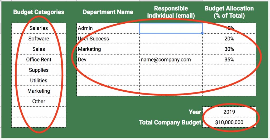 budgeting template blog sheetgo