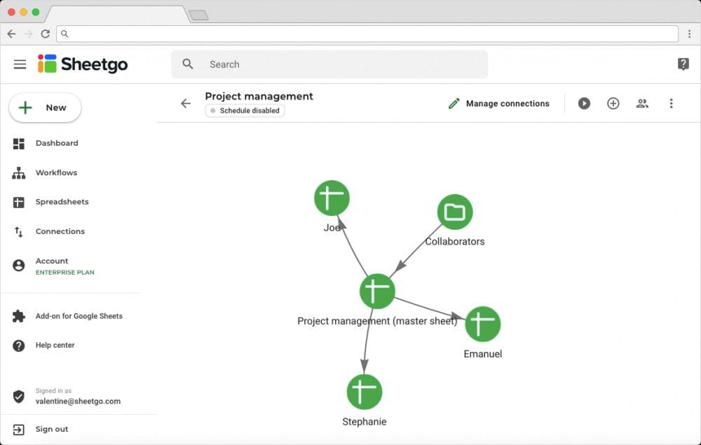 Network Illustration of Project Management Template Workflow