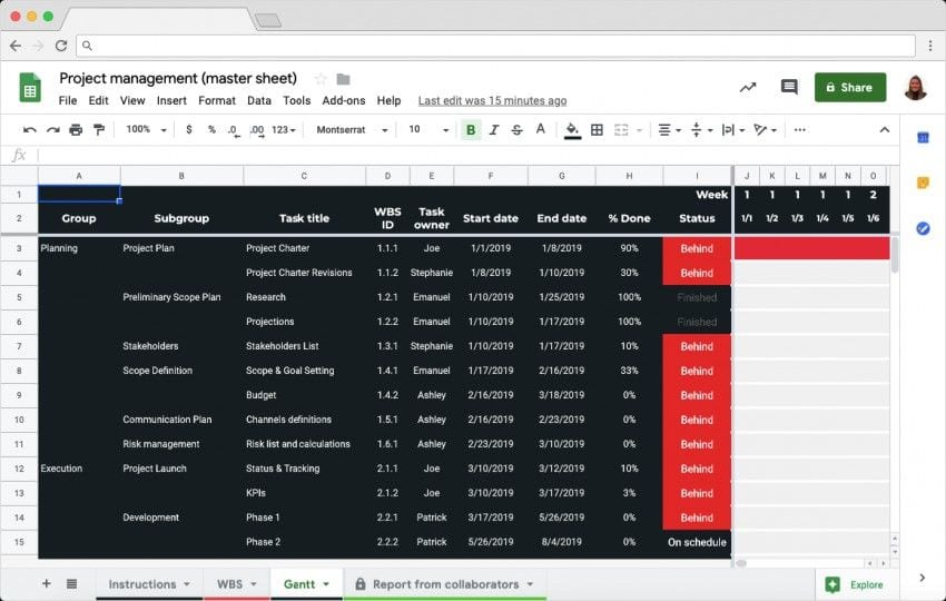 Project Management Template Dashboard in Google Sheets