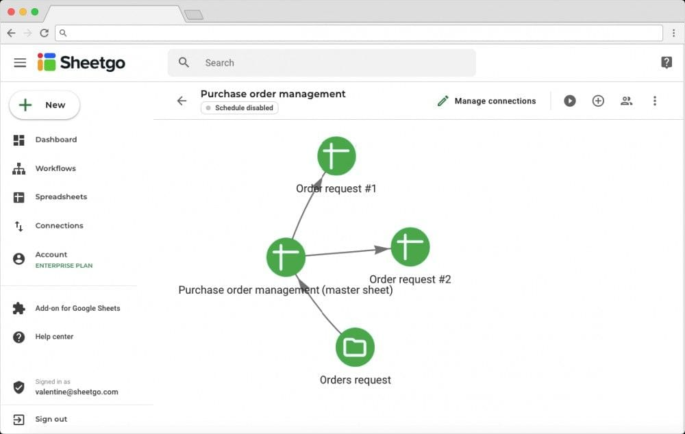 Purchase Order Management: Network Illustration of Workflow and Conenctions