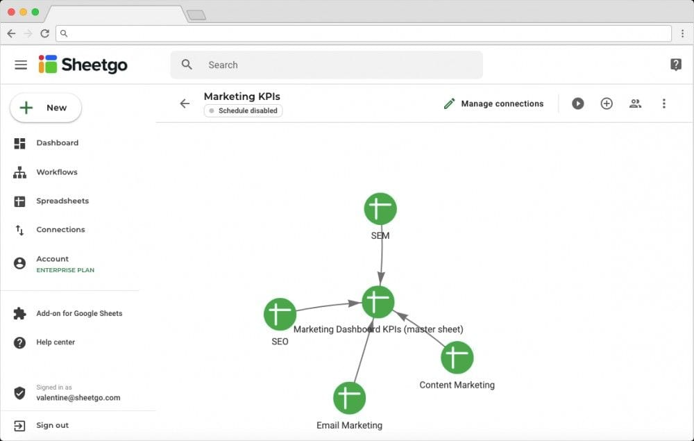 Marketing KPI Template: Network Illustrating Workflows and Connections