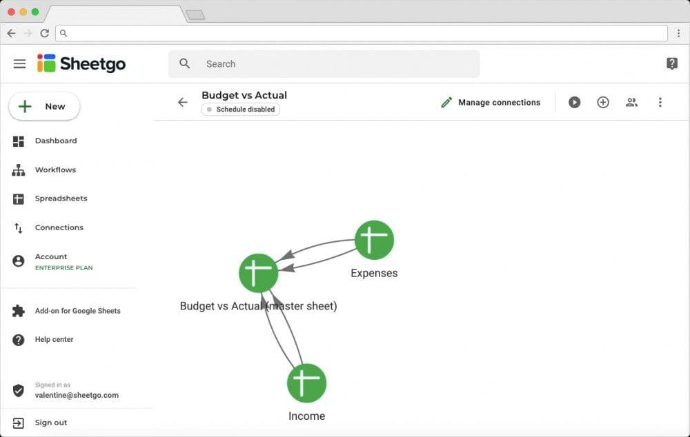 Budget vs Actual Spreadsheet Template: Workflow