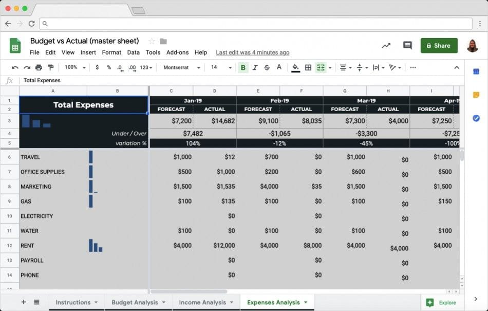 Budget vs Actual Spreadsheet Template Step 4