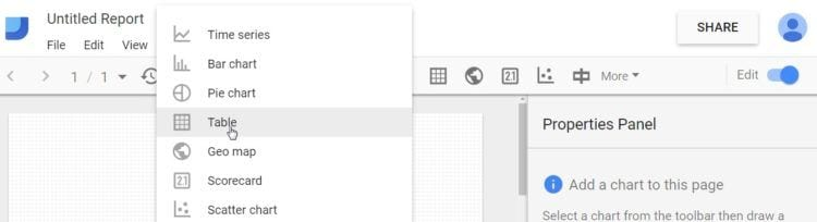 How to embed Google Sheets in Google Sites - Blog Sheetgo