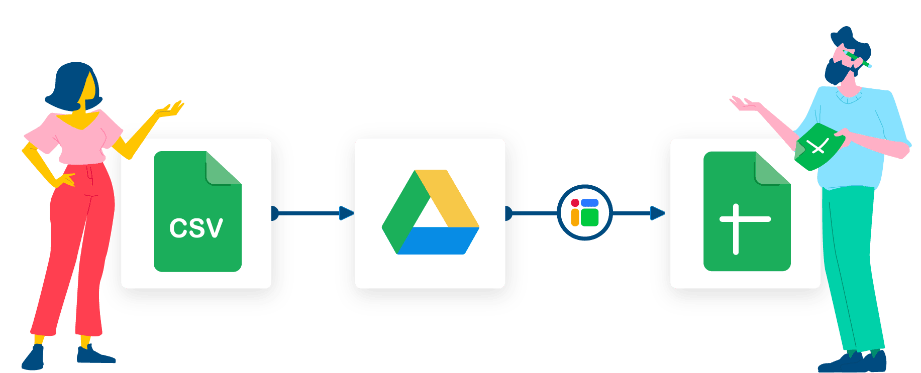 Import CSV to Google Sheets: Configuration Process