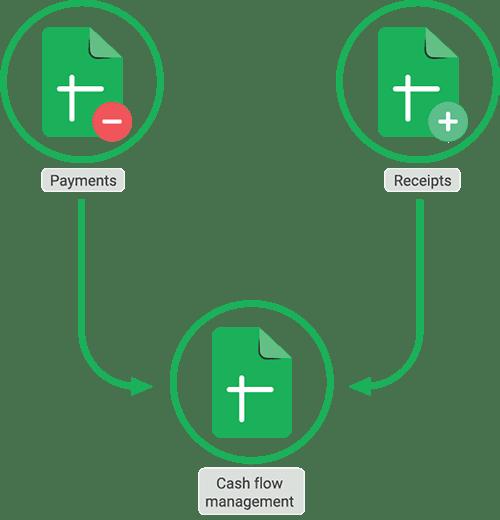 Cash Flow Template In Google Sheets Sheetgo Blog