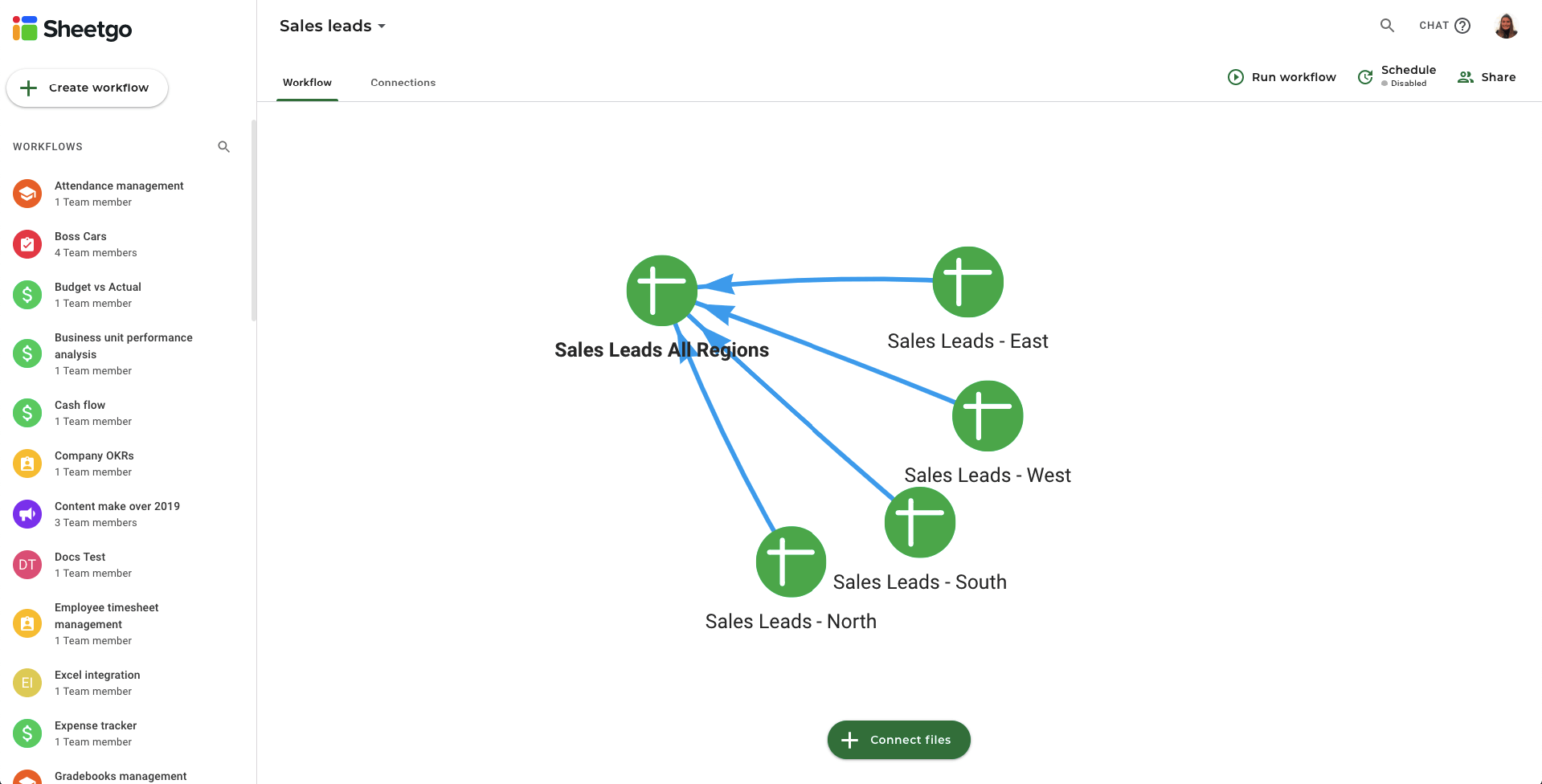 Workflow Data Structure: Network View of Connections