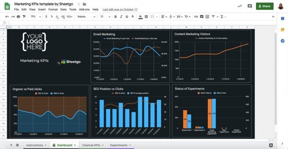 Marketing KPIs Template Content Management Spreadsheet