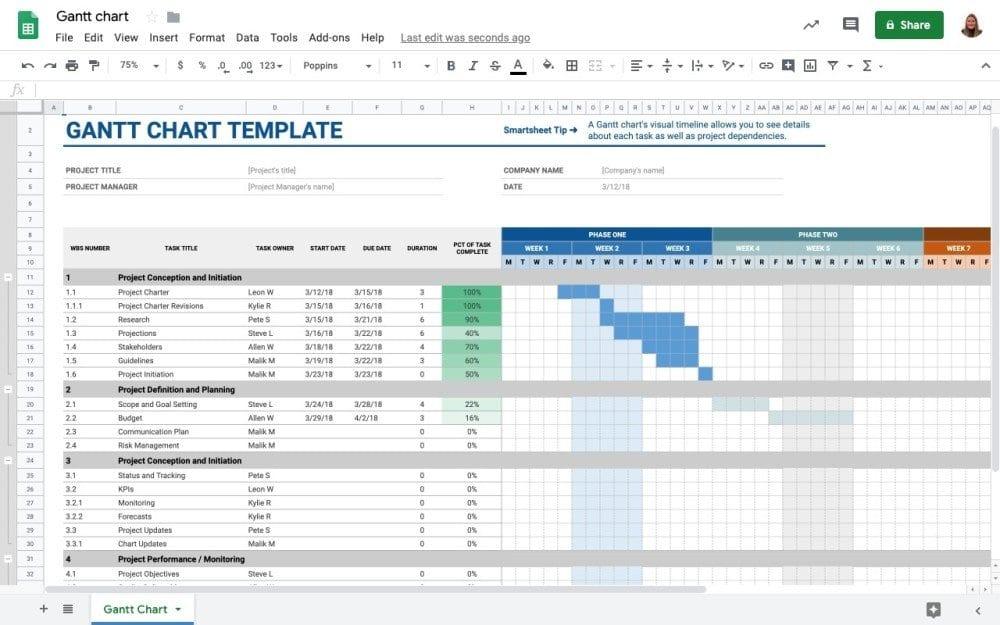 Task Update Template from blog.sheetgo.com