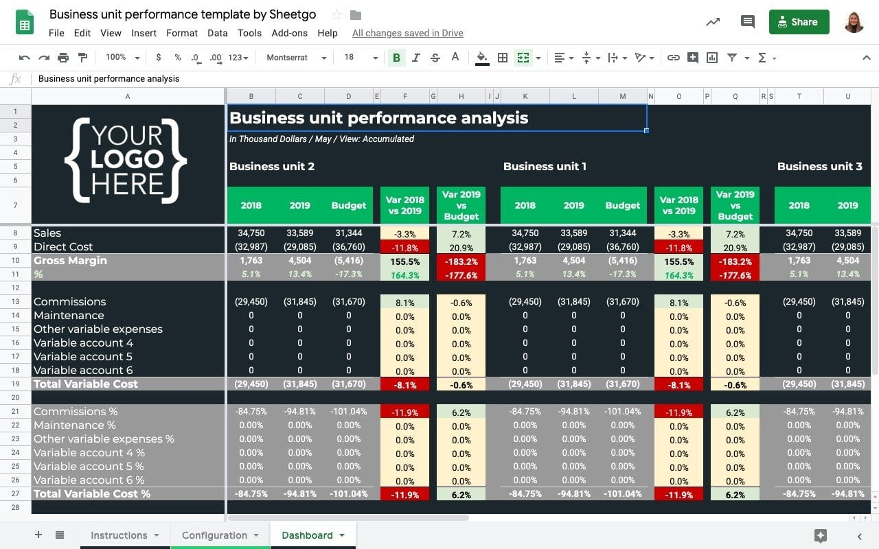 business unit plan template in google sheets