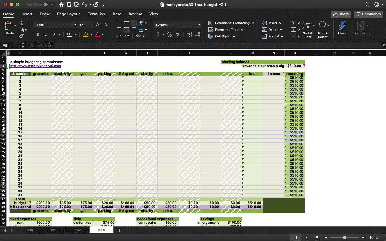Free Budget Template In Excel The Top 8 For 2020 Sheetgo Blog