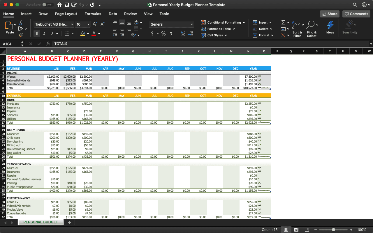 Personal Finance Planner Template from blog.sheetgo.com