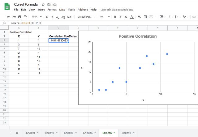 correl-function-google-sheets-graph-1