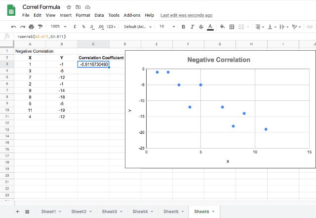 correl-function-google-sheets-graph-2