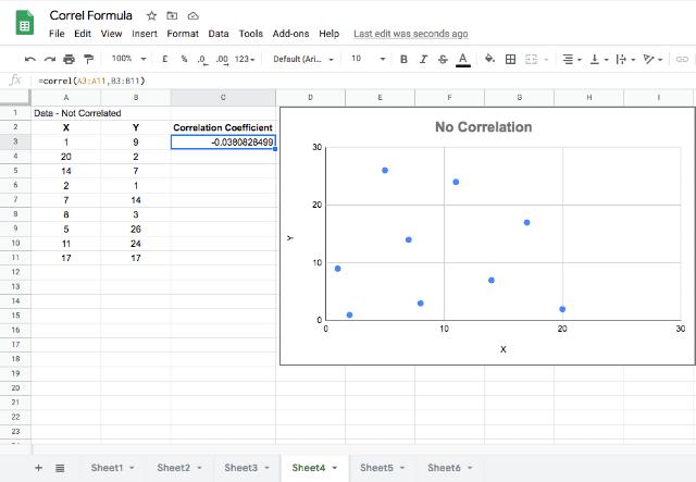 correl-function-google-sheets-graph-3