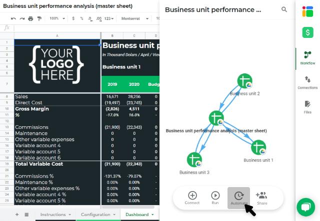 business-unit-template-automate