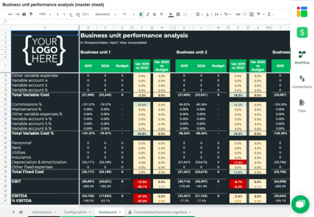business-unit-template-dashboard