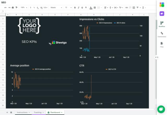marketing-kpis-SEO-dashboard