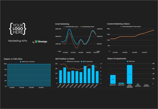 marketing-kpis-dashboard