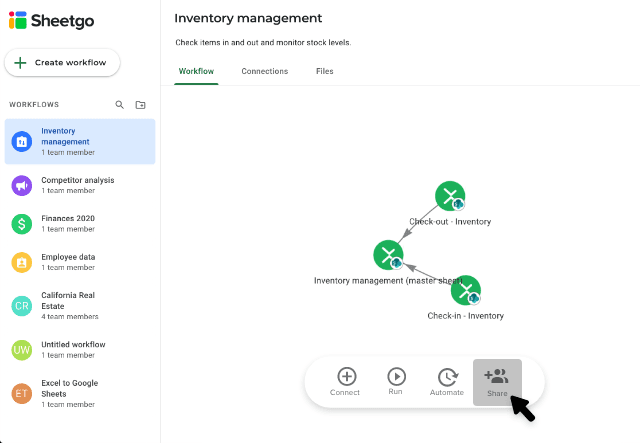 excel-inventory-template-workflow-view