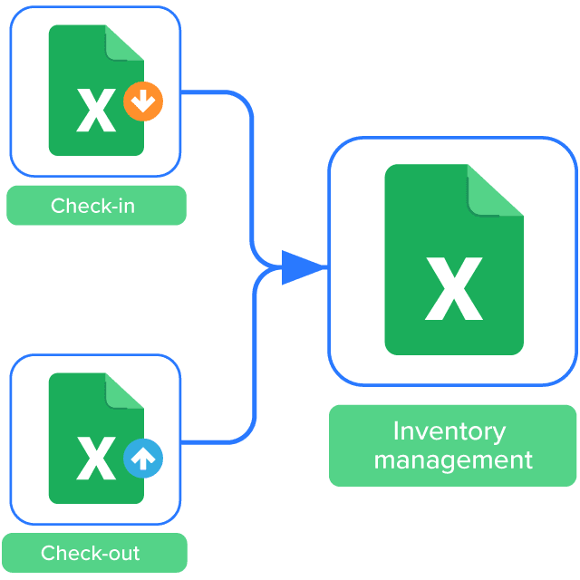 inventory-management-workflow-template-excel-diagram