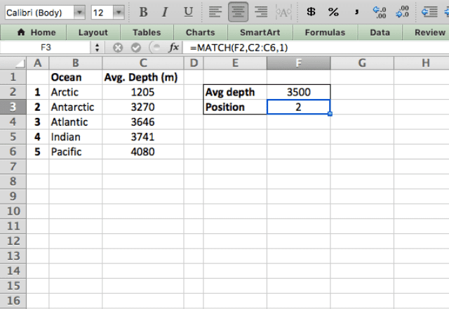 MATCH Excel approximate match ascending order 2