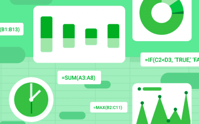How to use the SUMPRODUCT Excel function