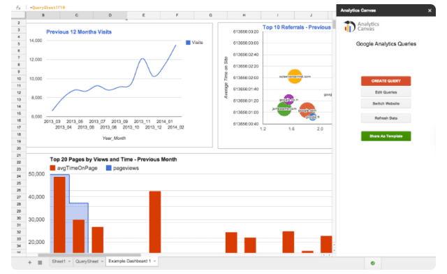 top-10-free-marketing-tools-google-sheets-analytics-canvas