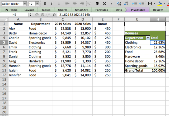 pivot table in excel 14