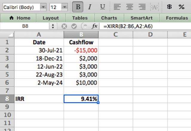 XIRR function Excel example 2