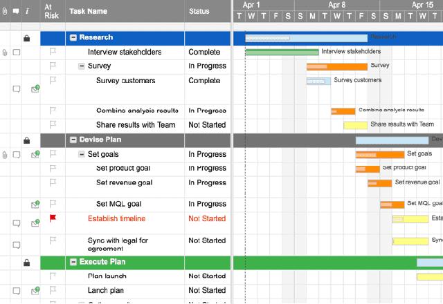 best project management 7. Smartsheet