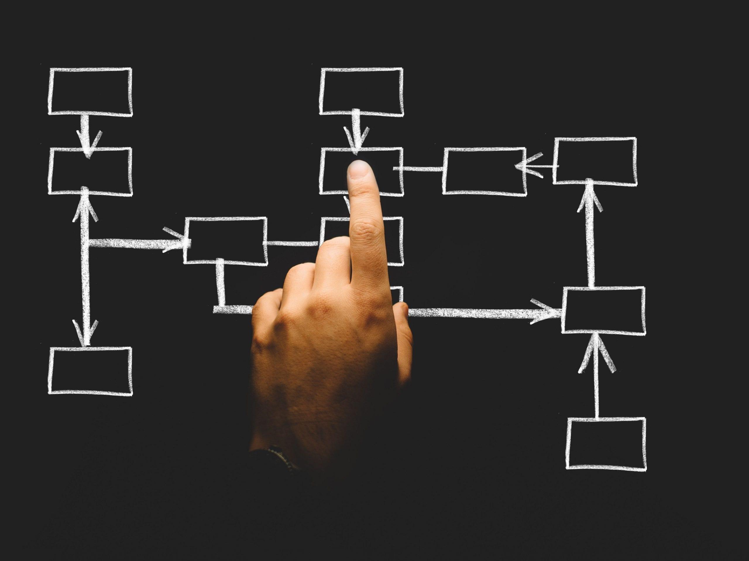 workflows diagram
