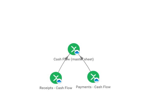 Cash Flow Template Excel Workflow View 1