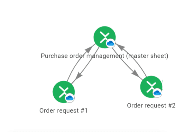 Purchase Order Template Excel Workflow View 1